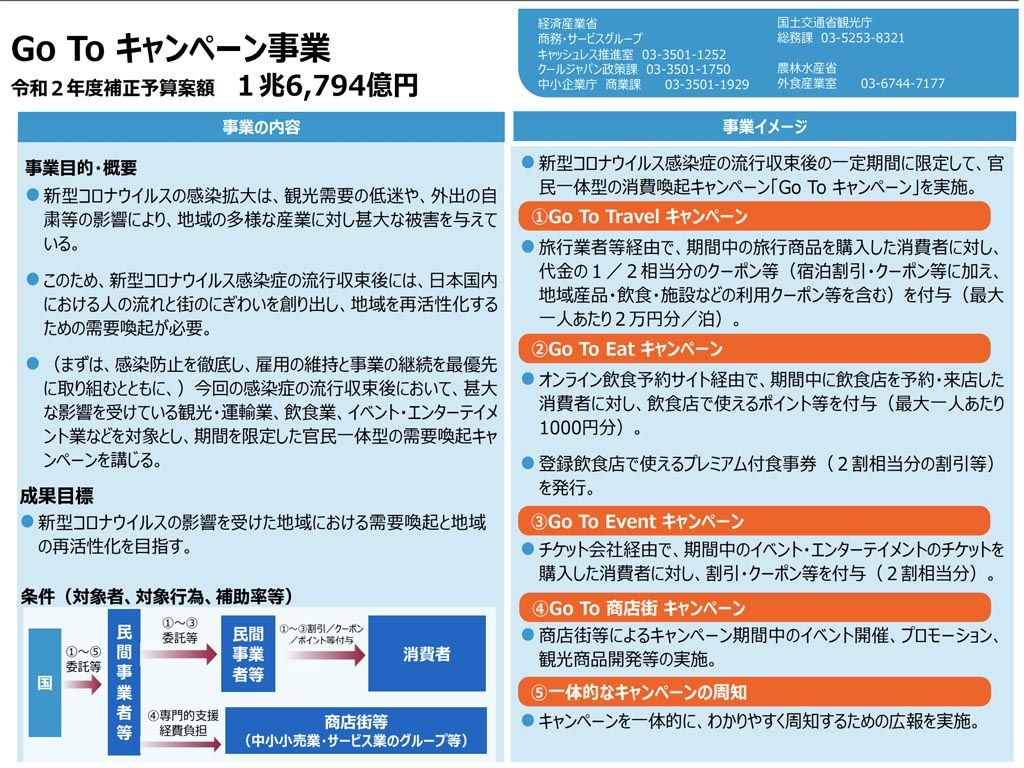 """Japan """"Go To"""" Campaign"""